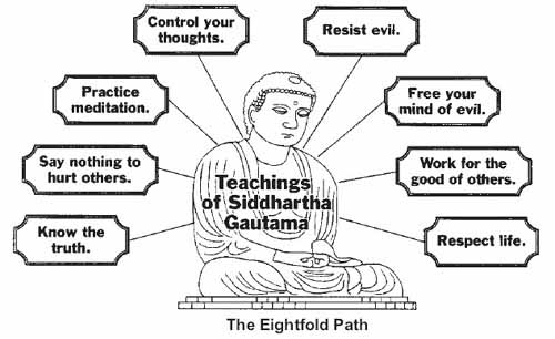 the four noble truths of buddhism and the concept of nirvana Four noble truths: the four noble truths constitute a fundamental doctrine of buddhism and were set forth by the buddha in his first sermon after his enlightenment.